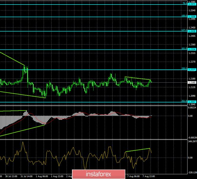 analytics5d4bb883a1e34.png