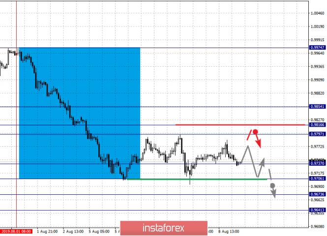 analytics5d4cd1e4e5f50.png
