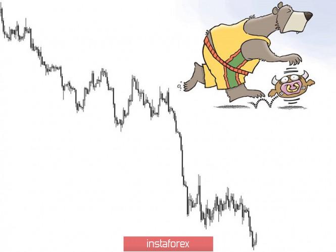 Торговые рекомендации по валютной паре GBPUSD - расстановка торговых ордеров (12 августа)