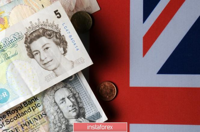Фунт к доллару онлайн форекс россиянин греция биткоины
