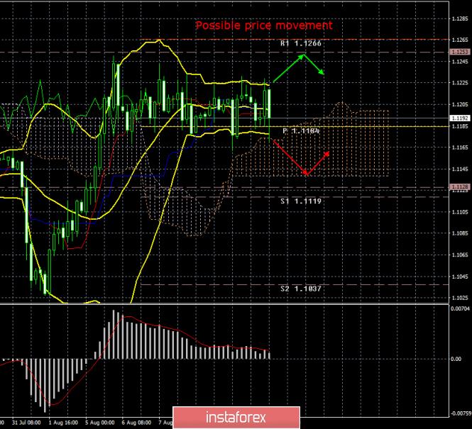 analytics5d53463c85f2f.png