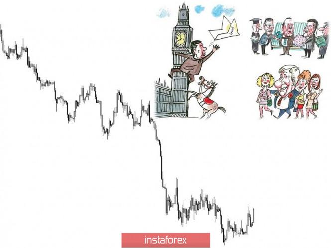 Торговые рекомендации по валютной паре GBPUSD – перспективы дальнейшего движения