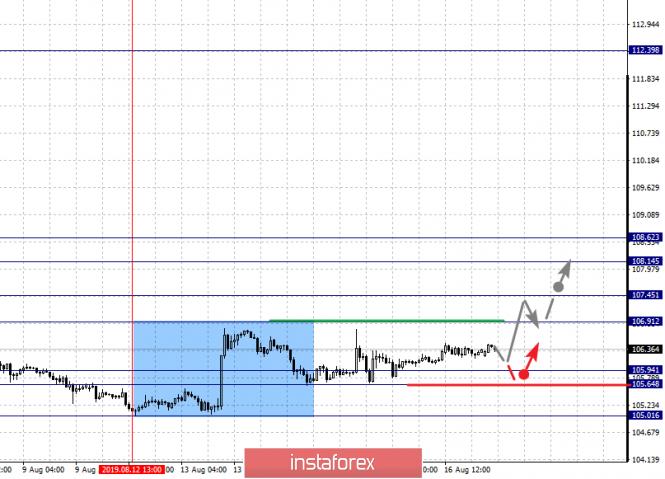 analytics5d5a02db218cf.png
