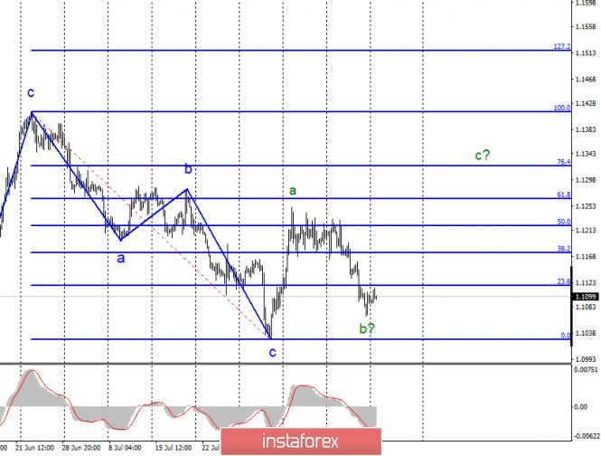 analytics5d5aadaf36a16.png
