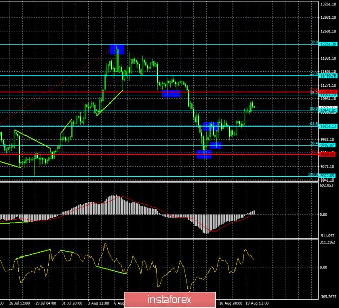 analytics5d5b8eef14da0.png
