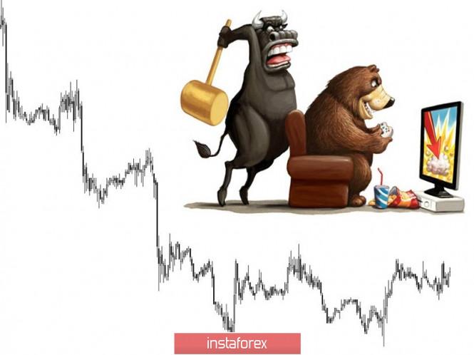 Торговые рекомендации по валютной паре EURUSD - расстановка торговых ордеров (21 августа)