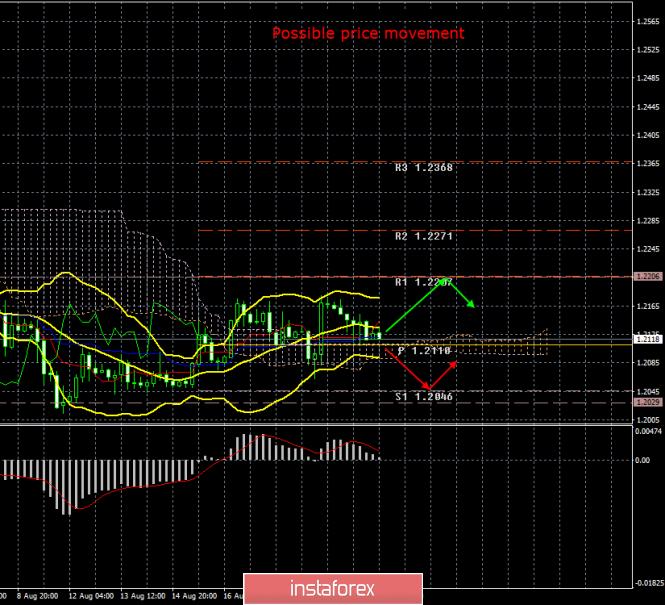 analytics5d5e2fc786aa5.png