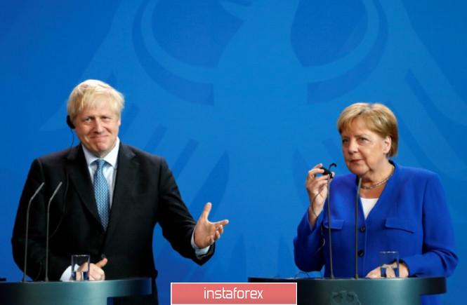 اليورو والباوند: اتخذ بنك الاحتياطي الفيدرالي موقف الانتظار والترقب بشأن أسعار الفائدة، فشل اجتماع جونسون وميركل