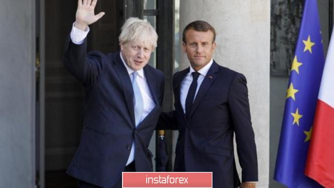 ارتفع الباوند بعد اجتماع بين رئيس فرنسا ورئيس وزراء بريطانيا العظمى، تخفيضات أسعار الفائدة في منطقة اليورو ليست سوى...