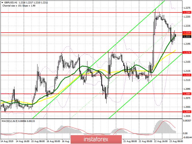 GBP/USD: план за американската сесия на 23 август. Вчерашният оптимизъм на...