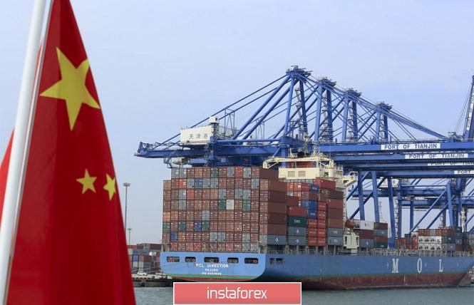 EUR/USD. Прозрачные намёки Пауэлла и ответные шаги Китая: доллар рухнул по всему рынку