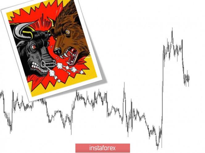 Торговые рекомендации по валютной паре EURUSD – расстановка торговых ордеров (26 августа)