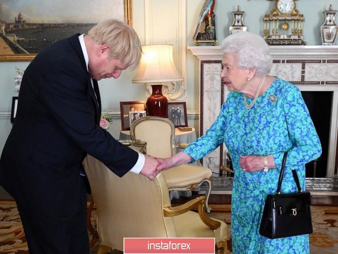 «Ход королевой»: одиозный Джонсон пытается нейтрализовать Палату общин