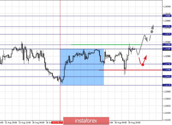 analytics5d6c69b813ac4.png