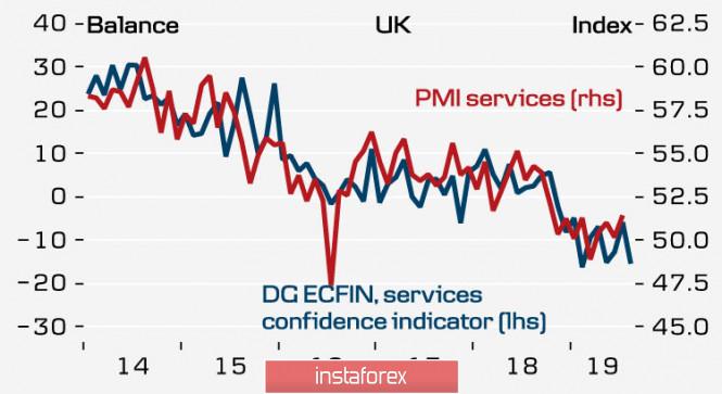 Рост глобальной неопределенности в пользу доллара, евро и фунт под давлением