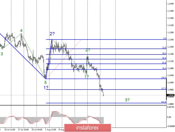 analytics5d6e010f5855a.png