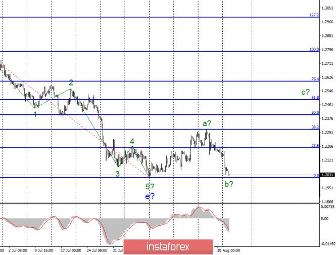 analytics5d6e01705bca1.png