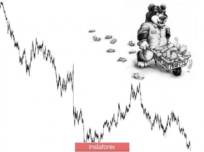 Торговые рекомендации по валютной паре GBPUSD – расстановка торговых ордеров (3 сентября)