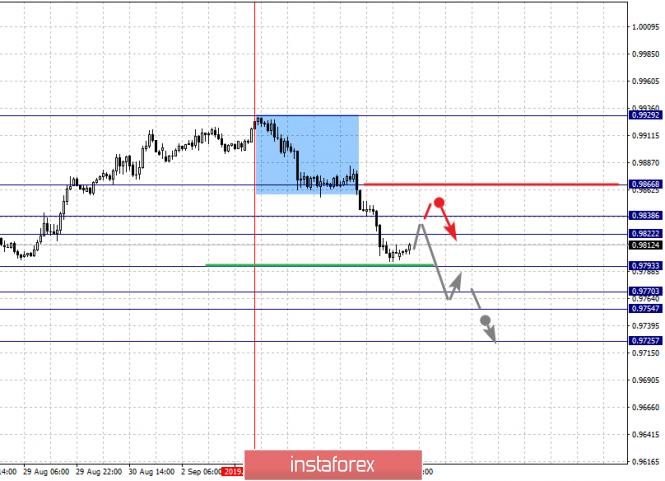 analytics5d7065ec57f61.png