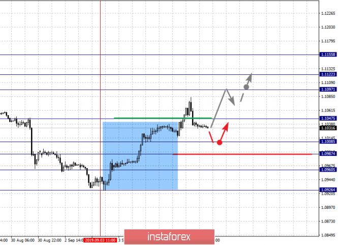 analytics5d71b21bcfc37.png