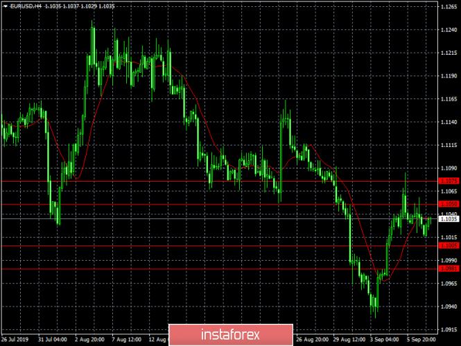 analytics5d761dcd16baf.png