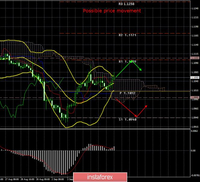 analytics5d76ddc2b49c3.png