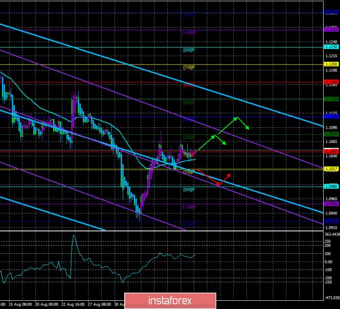 analytics5d786f9e14c34.png