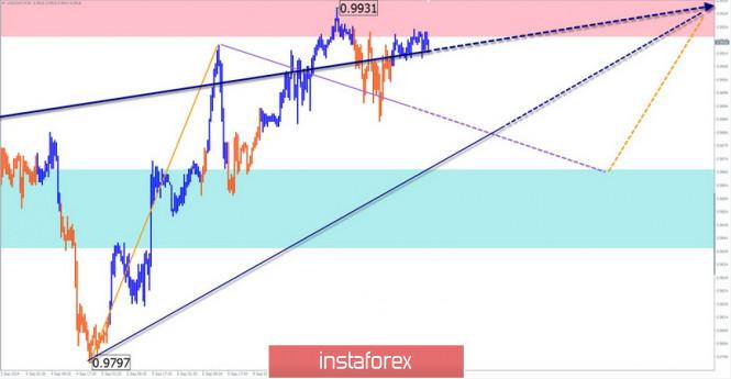 analytics5d7893338eeb5.jpg