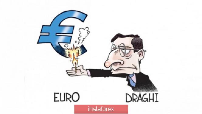 Торговый план по EUR/USD и GBP/USD на 12.09.2019