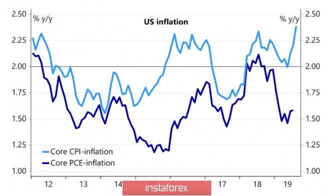 Euro kekal dalam julat harga selepas mesyuarat ECB, Pound membuat penembusan harga
