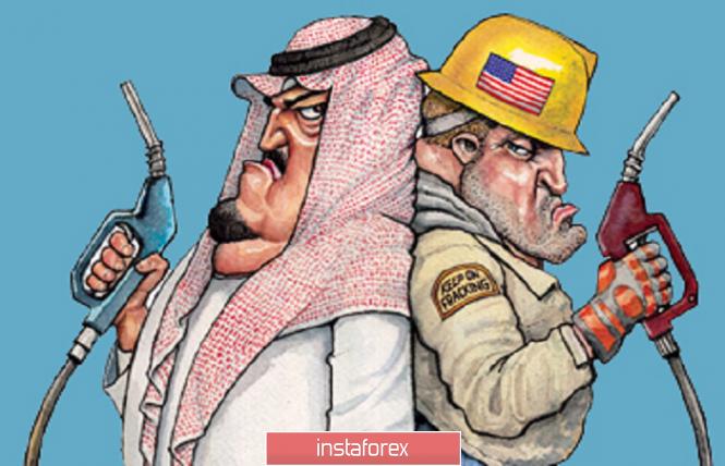 Обострение нефтяных войн (обзор EUR/USD, GBP/USD и USD/RUB на 16.09.2019)