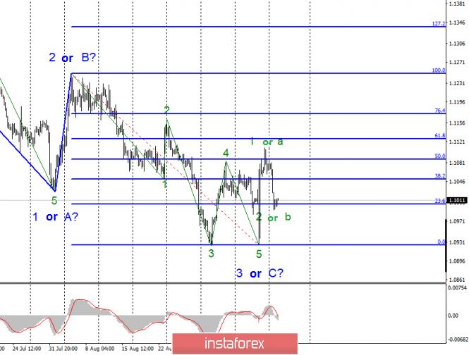 analytics5d809dbea6368.png
