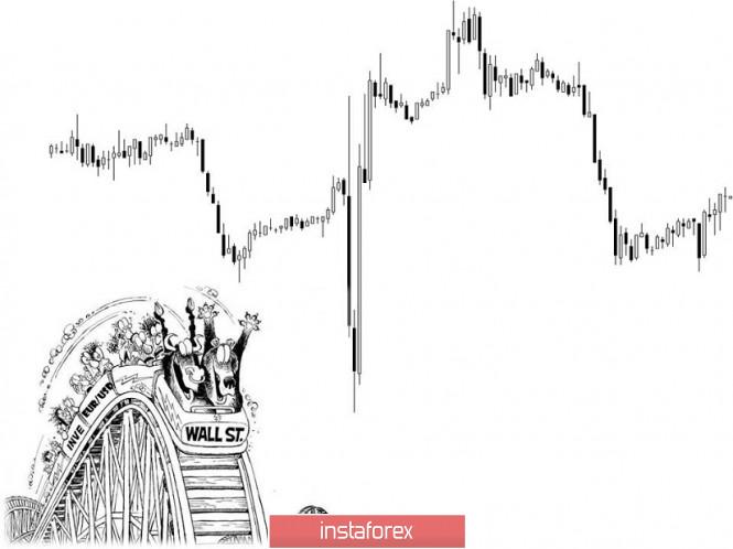 Торговые рекомендации по валютной паре EURUSD – расстановка торговых ордеров (17 сентября)