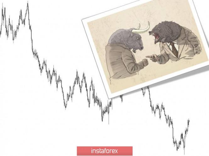 Торговые рекомендации по валютной паре GBPUSD – расстановка торговых ордеров (18 сентября)