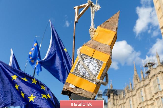 GBP/USD. Слабая инфляция и жёсткие заявления Юнкера: в чём секрет «стрессоустойчивости» фунта?