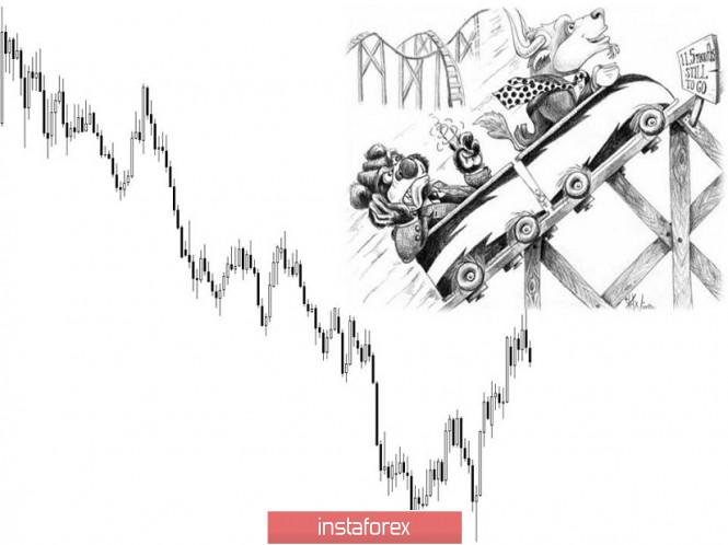 Торговые рекомендации по валютной паре GBPUSD – расстановка торговых ордеров (23 сентября)