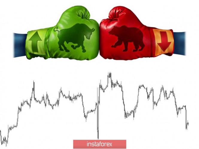 Торговые рекомендации по валютной паре EURUSD – расстановка торговых ордеров (23 сентября)