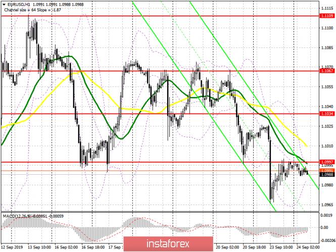 analytics5d89b29705053.png