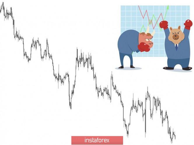 Торговые рекомендации по валютной паре EURUSD – расстановка торговых ордеров (30 сентября)