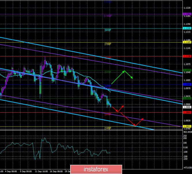 analytics5d92d1e6c683f.png