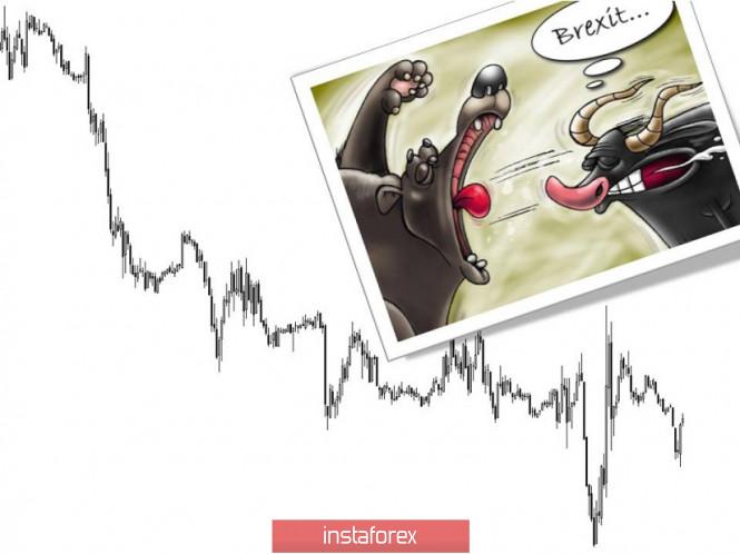 Торговые рекомендации по валютной паре GBPUSD – расстановка торговых ордеров (2 октября)