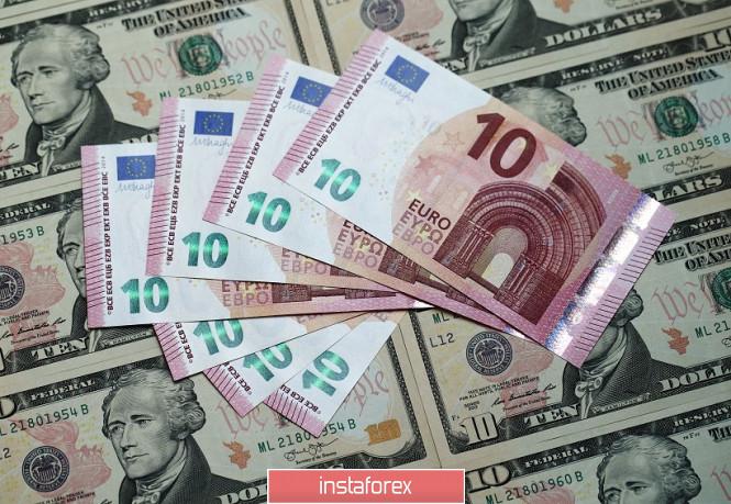 EUR/USD: Брюссель проиграл Штатам в ВТО, но евро проявляет стойкость духа