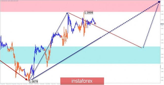 analytics5d9ade0fbbab8.jpg