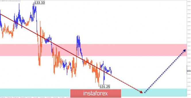 analytics5d9ade3f1b659.jpg