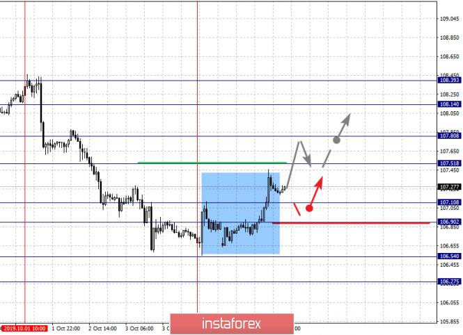 analytics5d9bd7b0e87ec.png