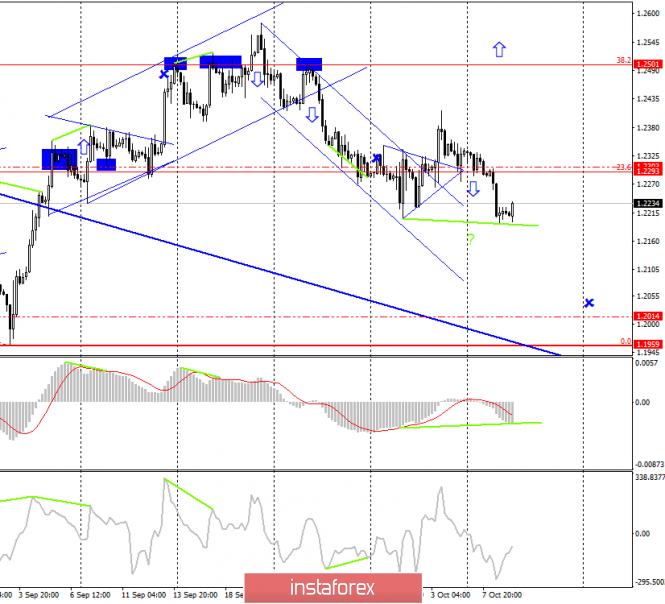 analytics5d9da2caf1471.png