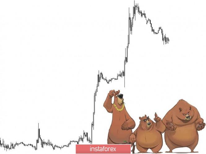 Торговые рекомендации по валютной паре GBPUSD – расстановка торговых ордеров (14 октября)