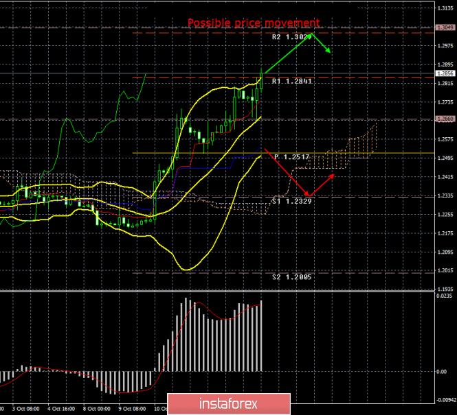 analytics5da7ad924da81.png