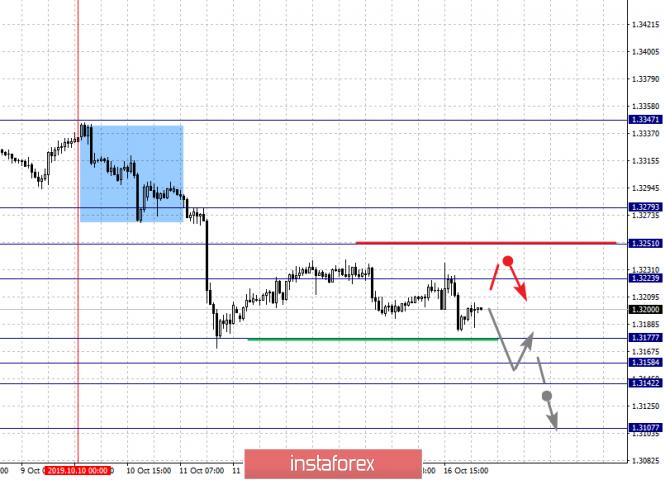 analytics5da7af2062d80.png