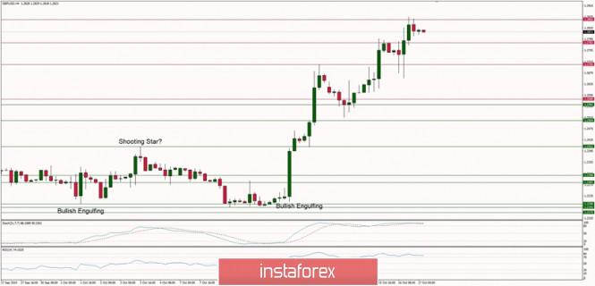 analytics5da7daaa0013a.jpg